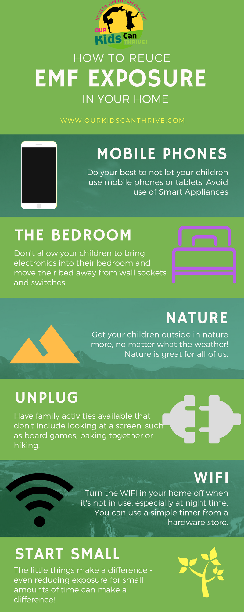emf infographic